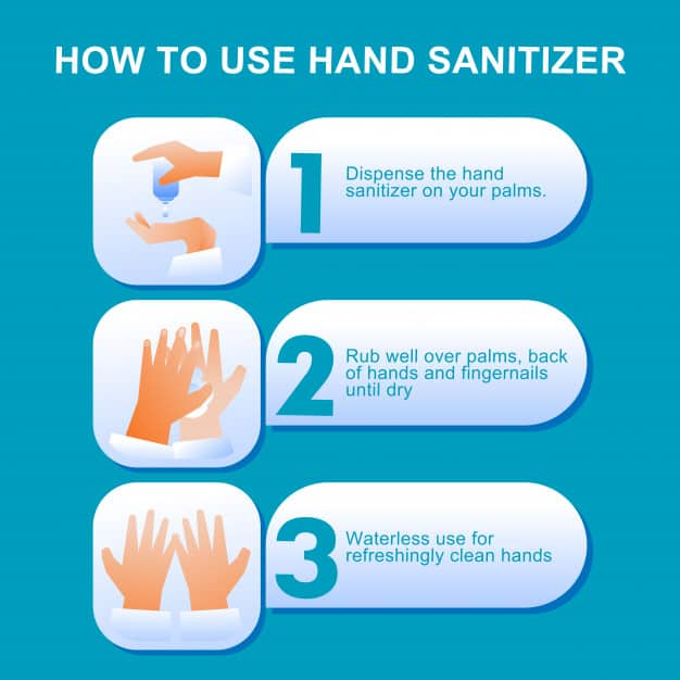 How To Use Hand Sanitizers